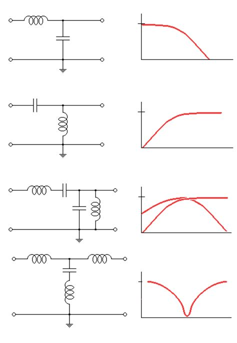 low pass filter inductor formula inductors
