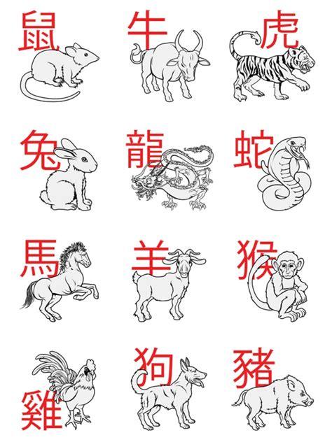 Calendario Chino Animales Compatibilidad Hor 243 Scopo Chino La Mayor Virtud De Cada Animal Zodiaco