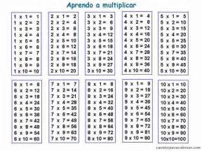Las tabla de multiplicar del 2 asta el 12 new calendar template site