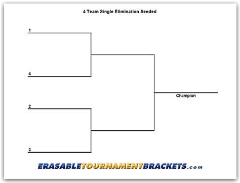printable 4 name baby girl tournament bracket 4 team single seeded tournament brackets cornhole