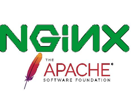 best server for magento nginx or apache best server for magento luroconnect