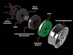 Car Engine Connected Wheels Innovative Motor Lets Gas Powered Cars Go Electric Zdnet