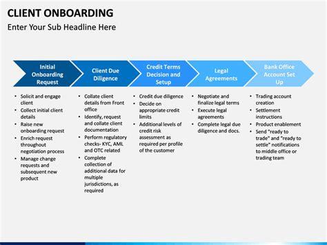 59 Best Of Client Onboarding Process Flow Chart Flowchart Boarding Process Template