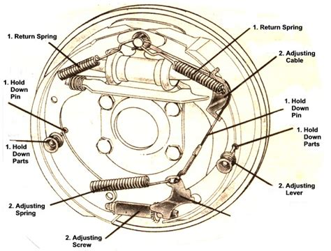 drum brake assembly diagram chevrolet suburban camshaft position sensor location get
