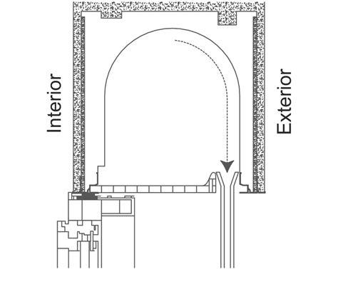 cajones de persiana cajones de persiana aislados para persiana enrollable