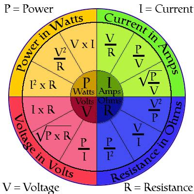 understanding watts amps volts and ohms caravan chronicles