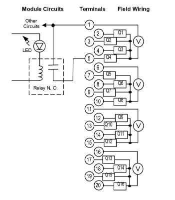 plc panel wiring diagram pdf plc wiring diagram site