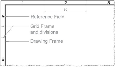 Drawing Sizes Iso