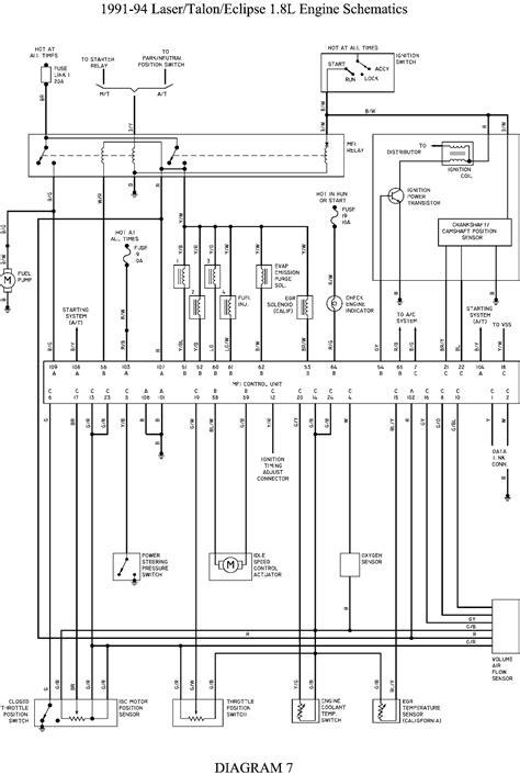 1998 Mitsubishi Eclipse Wiring Diagram Repair Guides Wiring Diagrams Wiring Diagrams