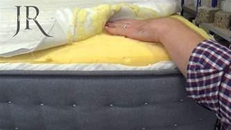 mattress sinking gallery
