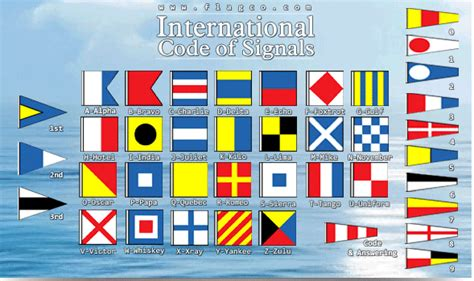 boat communication flags nautical flags communicate and decorate boats lifeguard