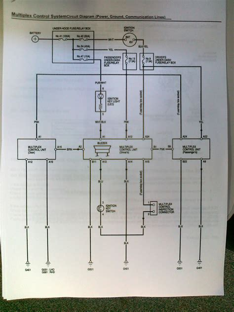 mazda bongo central locking wiring diagram mazda wiring