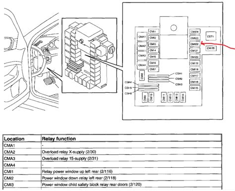 diagram 1992 volvo 740 940 turbo fuse diagram free