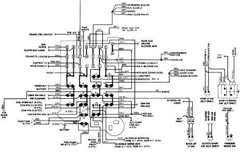 2001 sonoma wiring diagram wiring diagram and schematics 1998 gmc sonoma fuse box gmc auto wiring diagram