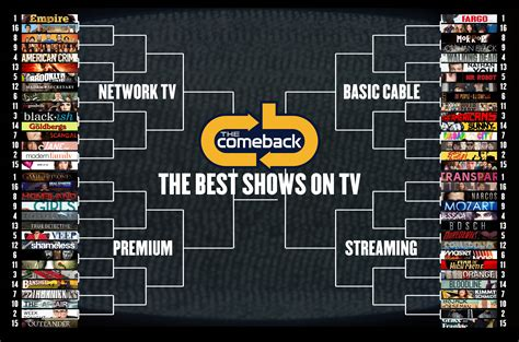 show on tv the best show on tv bracket which is the best of 64