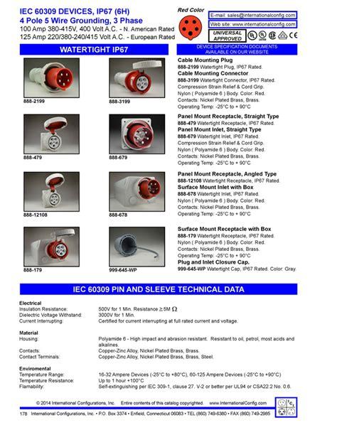 iec 60309 ip44 wiring diagram wiring diagram images