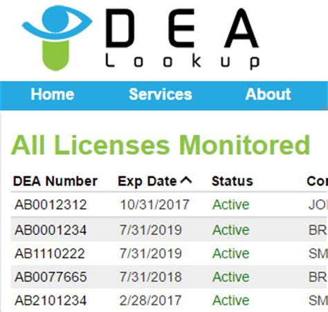 Dea Lookup Dea Lookup Dea License Monitor