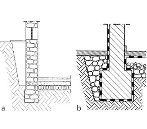 comune di mozzo ufficio tecnico strutture di fondazione grattacielo regione piemonte le