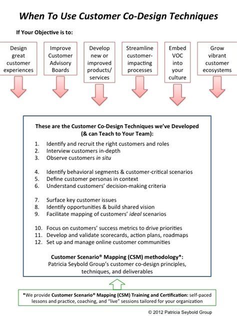 design fault definition customer co design techniques customers com trusted