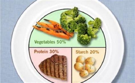 diet sehat  porsi makan seimbang warta kota