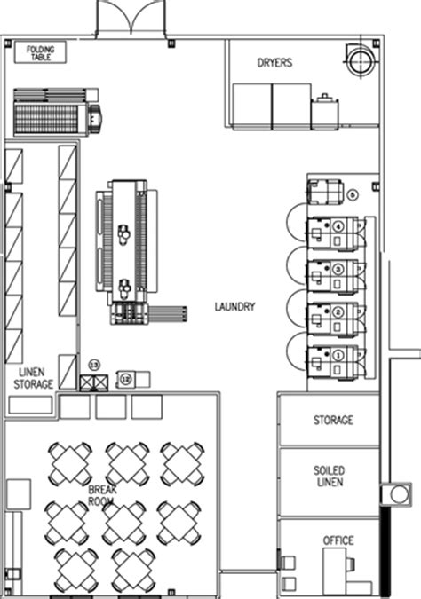 Loomis Bros. | Laundry Consulting Services & Plant Design