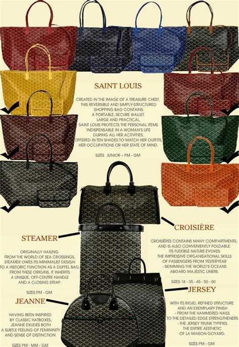 Goyard Tote By Edgy La Mode a goyard st louis tote will likely be on my wish list for