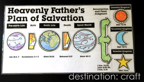 destination craft laminator plan of salvation fhe