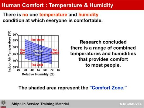 what is comfortable humidity temperature seafarer s health risk factors ppt video