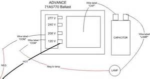 wiring diagram for 1000w metal halide ballast collections