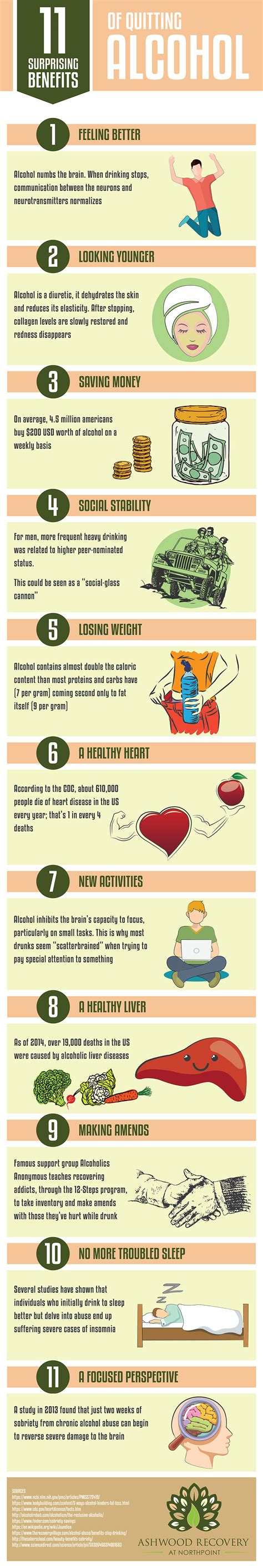 Can You Someone Up From Detox by 11 Surprising Benefits You Ll Enjoy When You Quit