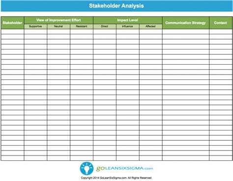 stakeholder management plan template stakeholder analysis template exle