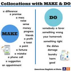 make vs do with shana