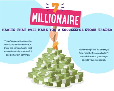 Infographic 24 Daily Habits That Will Make You Smarter Designtaxi 7 Millionaire Habits That Will Make You A Successful Stock Trader