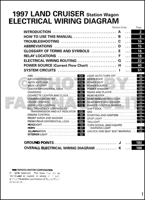 land cruiser wiring diagram 27 wiring diagram images