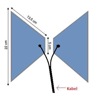 cara membuat antena tv sederhana berkualitas tinggi cara mudah membuat antena tv sederhana sinyal kuat