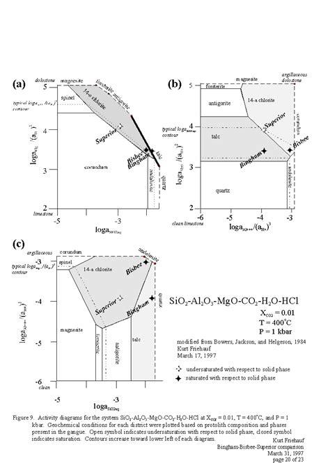 quartz diagram quartz phase diagram