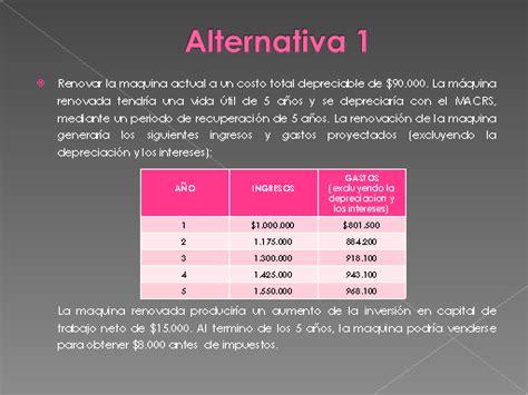 anlisis filosfico del trmino valor monografiascom an 225 lisis flujo de efectivo caso 1 monografias com