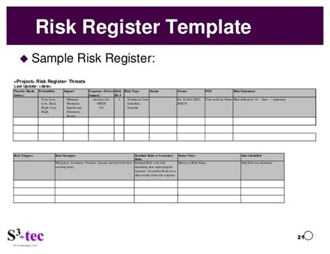 risk register template project management software and