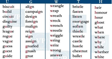 5 Letter Words List word lists 6 letter words autos post