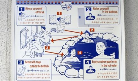 bath house etiquette japanese etiquette saving yourself from embarrassment in japan