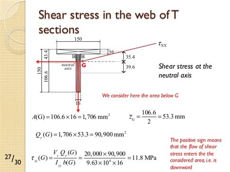 t beam section properties t beam section properties 28 images plastic section