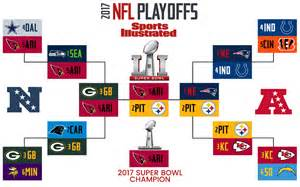 Calendario Nfl 2017 Nfl Predictions 2016 Playoff Picks Award Winners Si