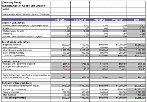 inventory cost of goods sold analysis