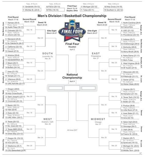 printable dc united schedule ncaa basketball tournament 2016 schedule printable best