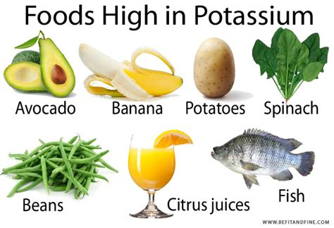 whole grains high in potassium leg crs what are the causes and their treatment