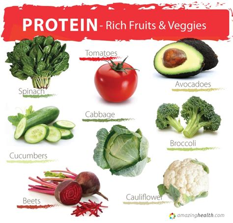 protein rich vegetables protein rich fruit and veggies healthy