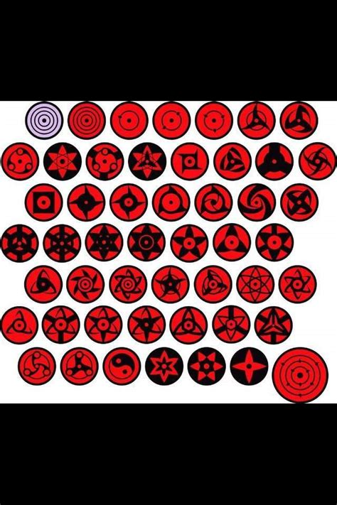 anime eye abilities favorite mangekyo sharingan abilities anime amino