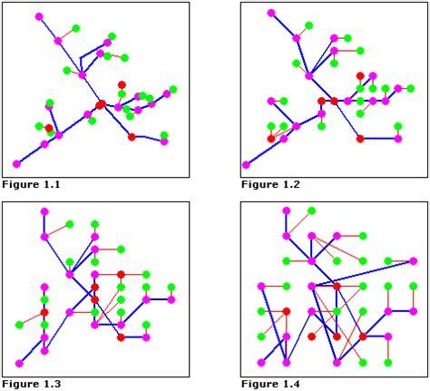 gridlayout parameters grid