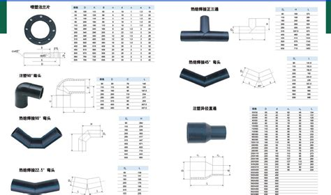 hdpe pipe fittings molded china mainland plastic