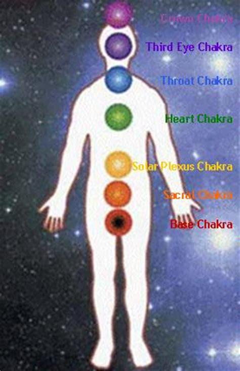 chakra healing information  charms  light healing
